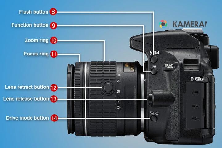 Kamera Bagian Samping
