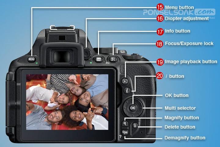 Kamera Bagian Belakang